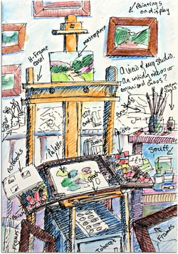 Studio journal drawing by Malcolm Dwey